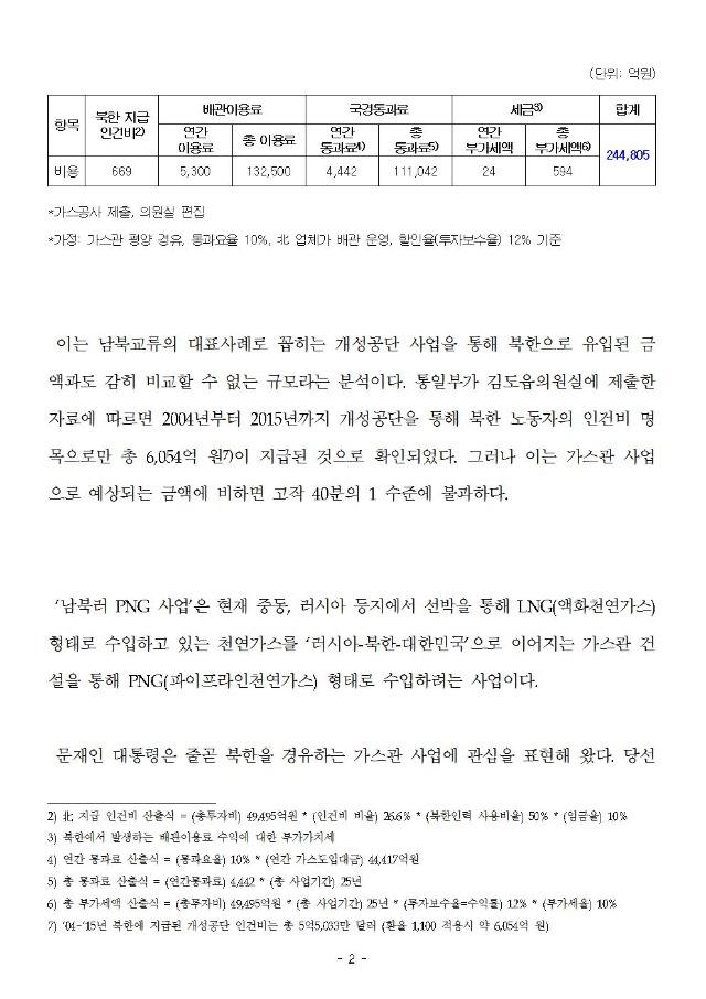 [보도자료] 문대통령, 남북러 가스관 연결사업으로 북한에 24조 퍼주려하나(171116)002.jpg