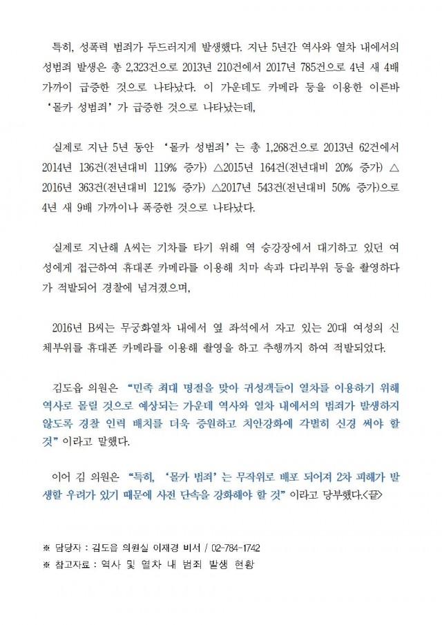 180911_김도읍의원실_보도자료19_철도 역사, 열차 '몰카 성범죄' 기승002.jpg